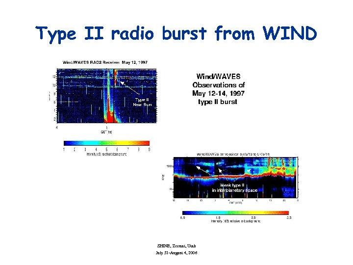 Type II radio burst from WIND SHINE, Zermat, Utah July 31 -August 4, 2006
