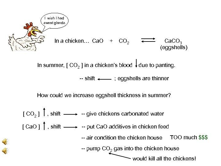 I wish I had sweat glands. In a chicken… Ca. O + CO 2