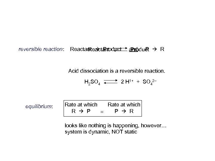 reversible reaction: Reactant Product Reactant and P R Product Acid dissociation is a reversible