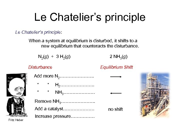 Le Chatelier's principle: When a system at equilibrium is disturbed, it shifts to a