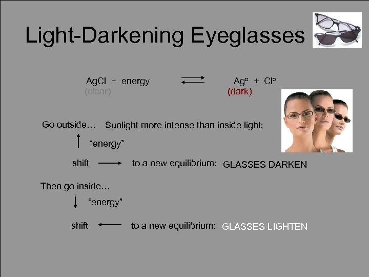 Light-Darkening Eyeglasses Ag. Cl + energy (clear) Go outside… Ago + Clo (dark) Sunlight