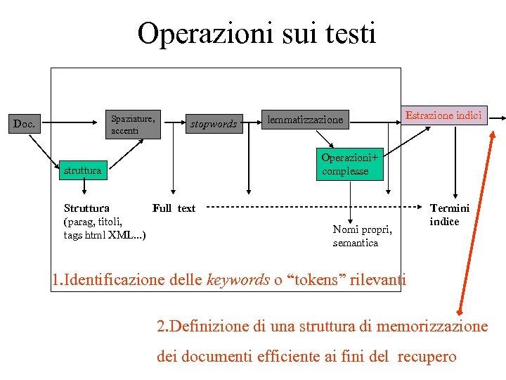 Operazioni sui testi Spaziature, accenti Doc. stopwords lemmatizzazione Estrazione indici Operazioni+ complesse struttura Struttura