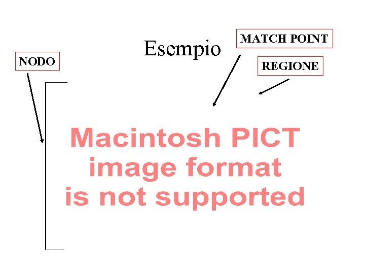 NODO Esempio MATCH POINT REGIONE