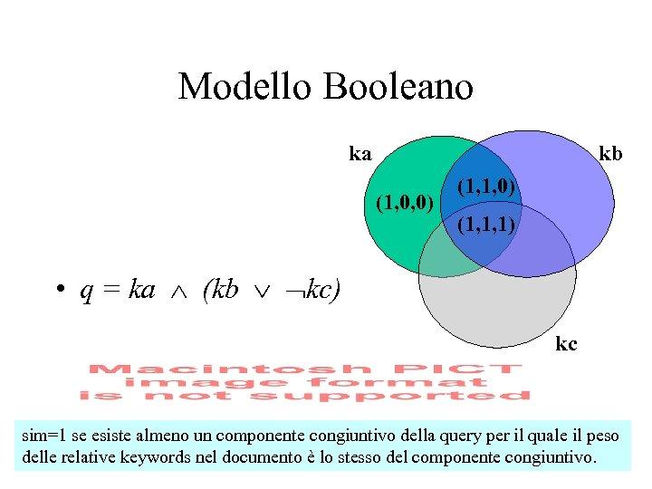Modello Booleano ka kb (1, 0, 0) (1, 1, 1) • q = ka