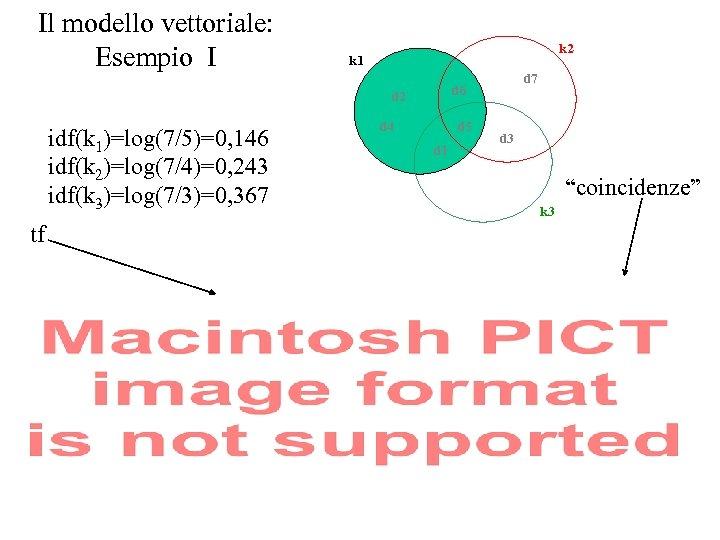 Il modello vettoriale: Esempio I k 2 k 1 d 2 idf(k 1)=log(7/5)=0, 146