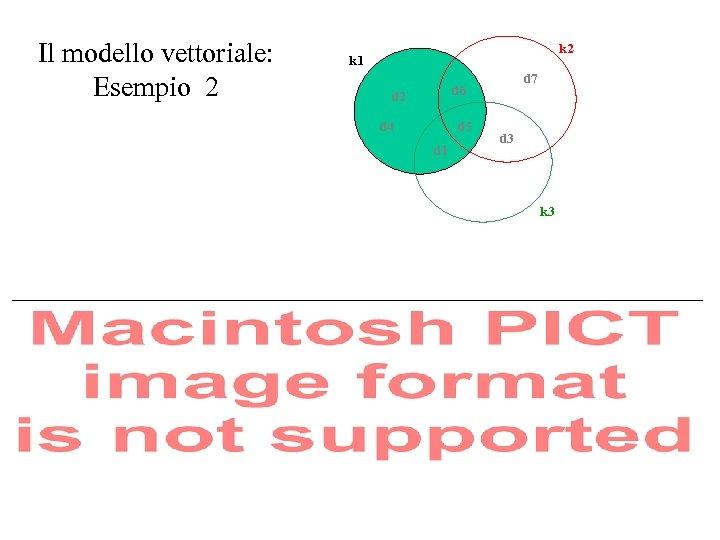 Il modello vettoriale: Esempio 2 k 1 d 7 d 6 d 2 d