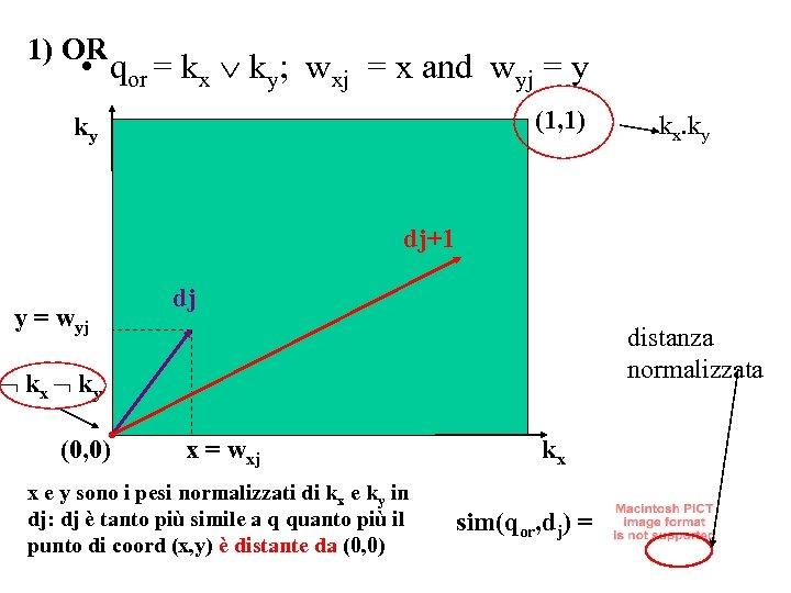 1) OR • qor = kx ky; wxj = x and wyj = y