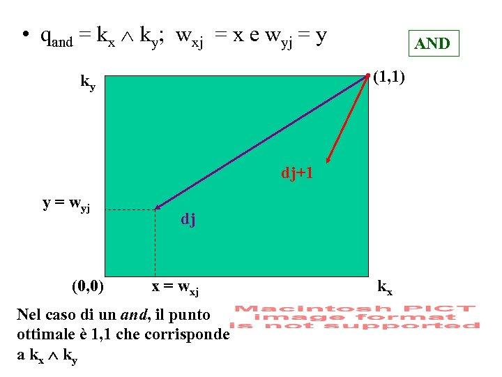 • qand = kx ky; wxj = x e wyj = y AND
