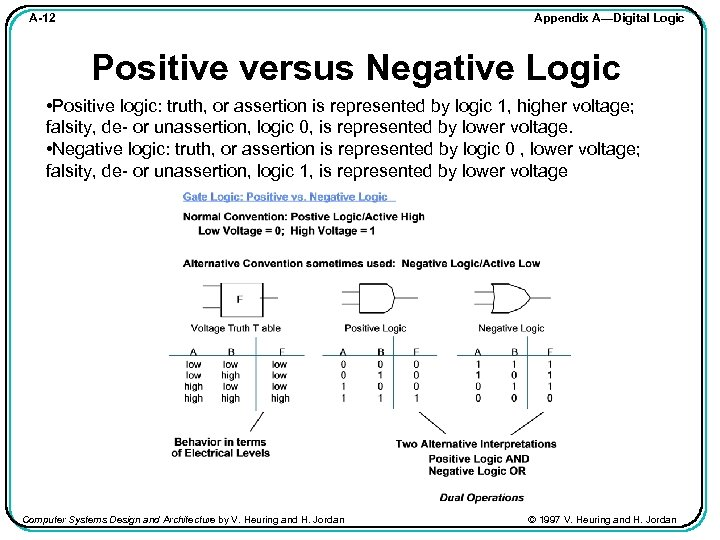 Appendix A—Digital Logic A-12 Positive versus Negative Logic • Positive logic: truth, or assertion