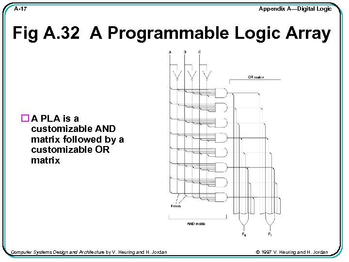 A-17 Appendix A—Digital Logic Fig A. 32 A Programmable Logic Array A PLA is
