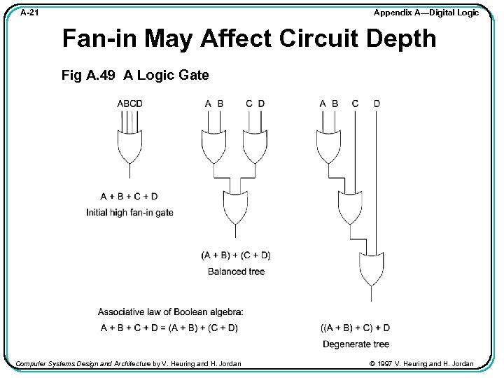 Appendix A—Digital Logic A-21 Fan-in May Affect Circuit Depth Fig A. 49 A Logic