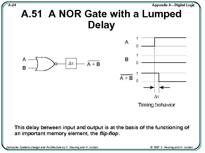 Appendix A—Digital Logic A-24 A. 51 A NOR Gate with a Lumped Delay A