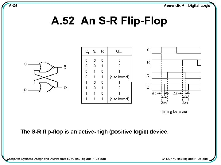 Appendix A—Digital Logic A-25 A. 52 An S-R Flip-Flop Qt R Q Q Rt