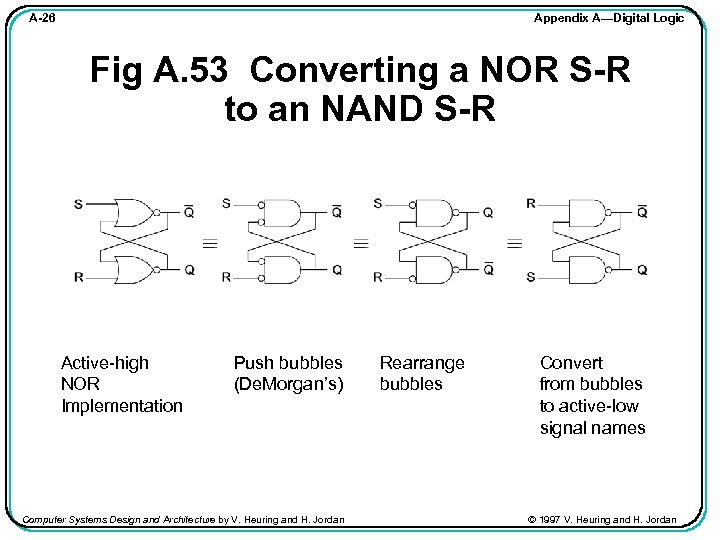 Appendix A—Digital Logic A-26 Fig A. 53 Converting a NOR S-R to an NAND