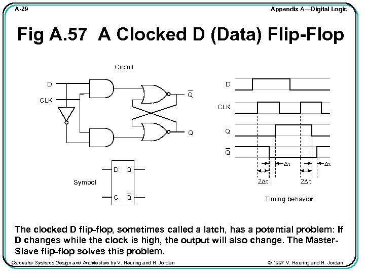 Appendix A—Digital Logic A-29 Fig A. 57 A Clocked D (Data) Flip-Flop Circuit D