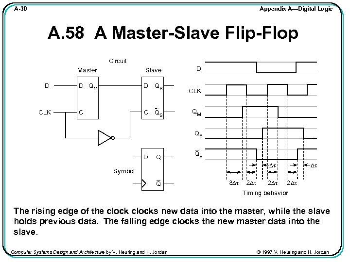Appendix A—Digital Logic A-30 A. 58 A Master-Slave Flip-Flop Circuit D Master D CLK