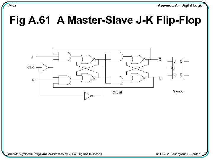 A-32 Appendix A—Digital Logic Fig A. 61 A Master-Slave J-K Flip-Flop Computer Systems Design