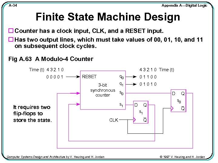 Appendix A—Digital Logic A-34 Finite State Machine Design Counter has a clock input, CLK,