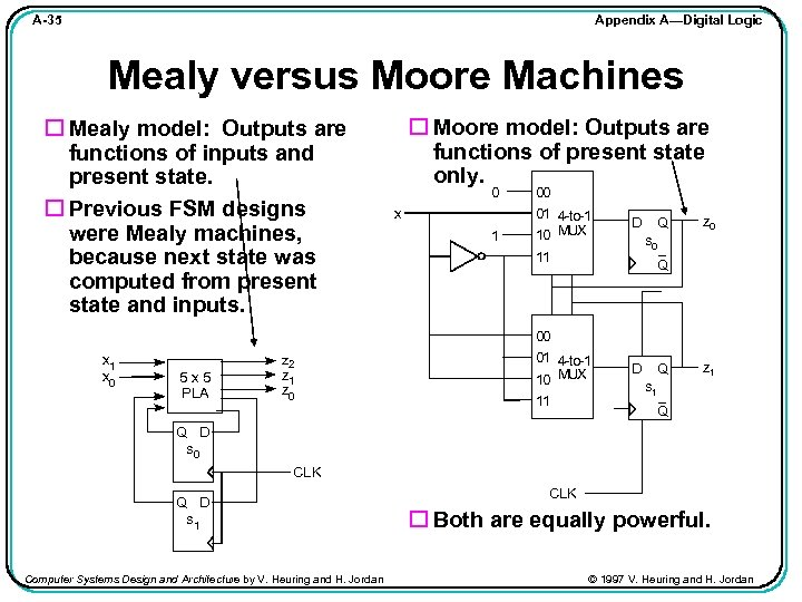Appendix A—Digital Logic A-35 Mealy versus Moore Machines Mealy model: Outputs are functions of