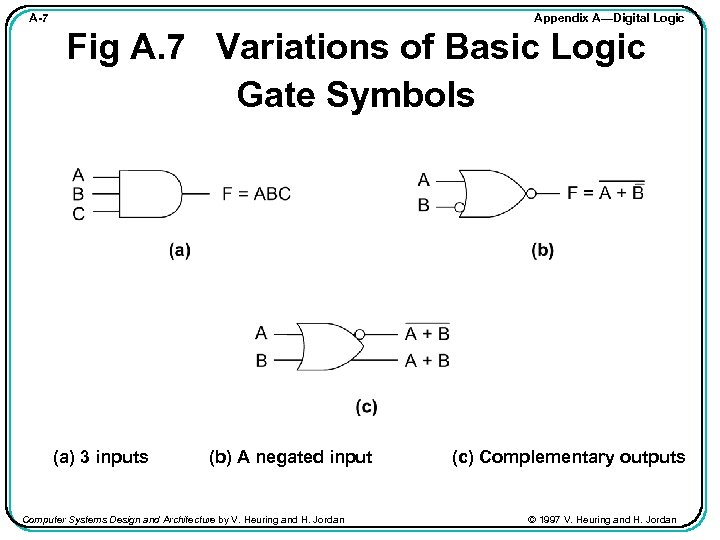 Appendix A—Digital Logic A-7 Fig A. 7 Variations of Basic Logic Gate Symbols (a)