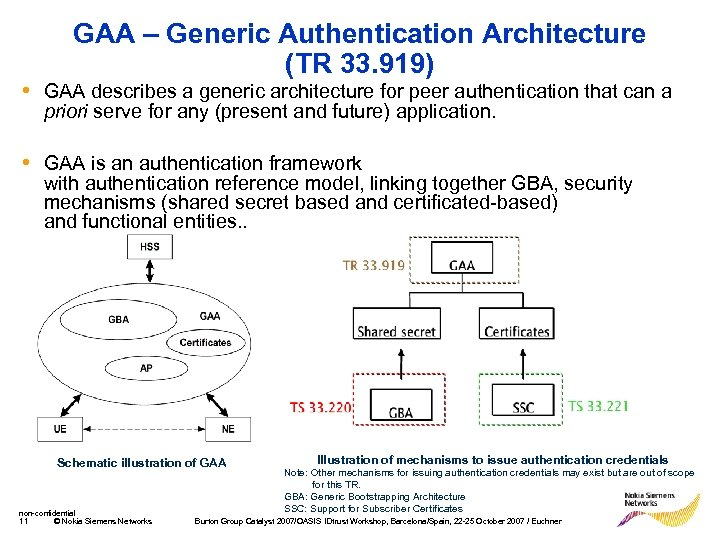 GAA – Generic Authentication Architecture (TR 33. 919) • GAA describes a generic architecture
