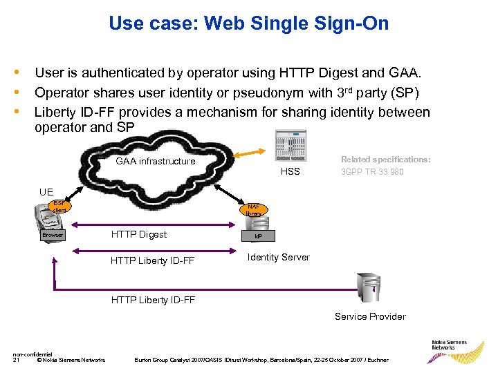 Use case: Web Single Sign-On • User is authenticated by operator using HTTP Digest
