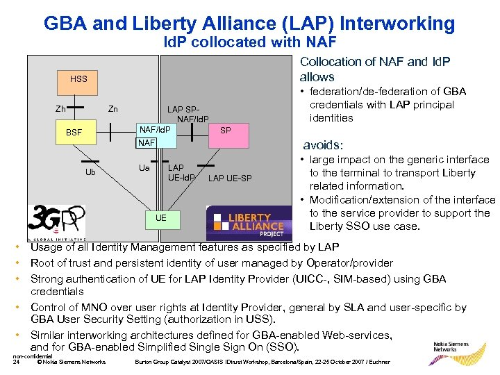 GBA and Liberty Alliance (LAP) Interworking Id. P collocated with NAF Collocation of NAF