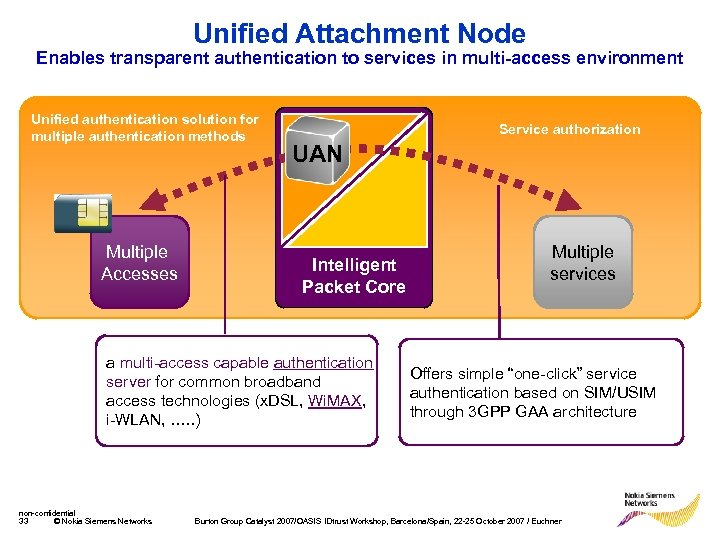 Unified Attachment Node Enables transparent authentication to services in multi-access environment Unified authentication solution