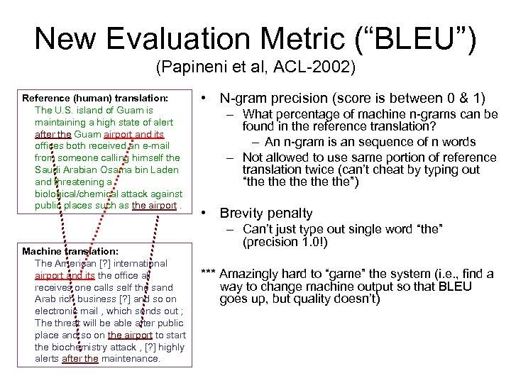 "New Evaluation Metric (""BLEU"") (Papineni et al, ACL-2002) Reference (human) translation: The U. S."