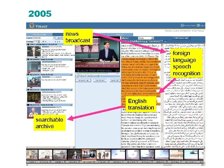 2005 news broadcast foreign language speech recognition English translation searchable archive