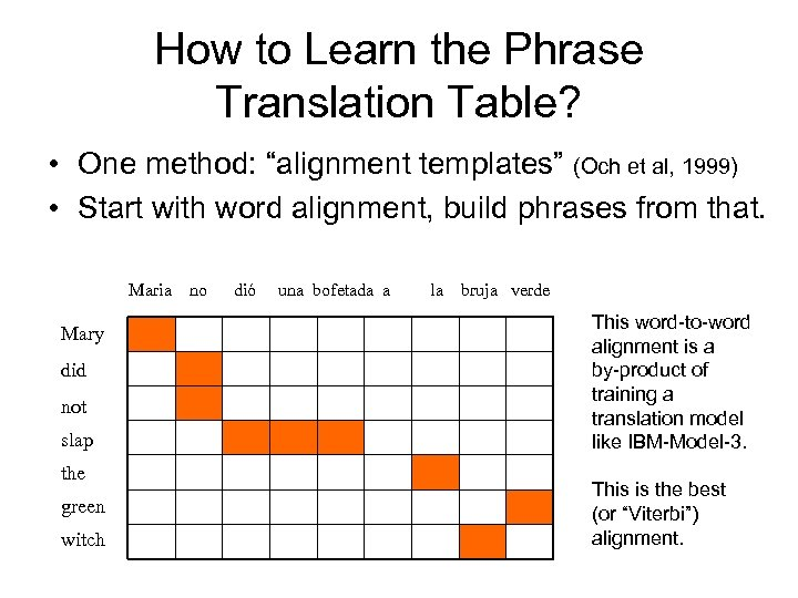 """How to Learn the Phrase Translation Table? • One method: """"alignment templates"""" (Och et"""