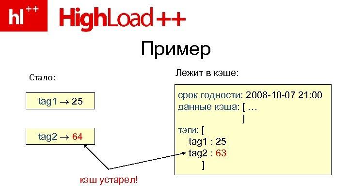 Пример Лежит в кэше: Стало: tag 1 25 tag 2 64 кэш устарел! срок