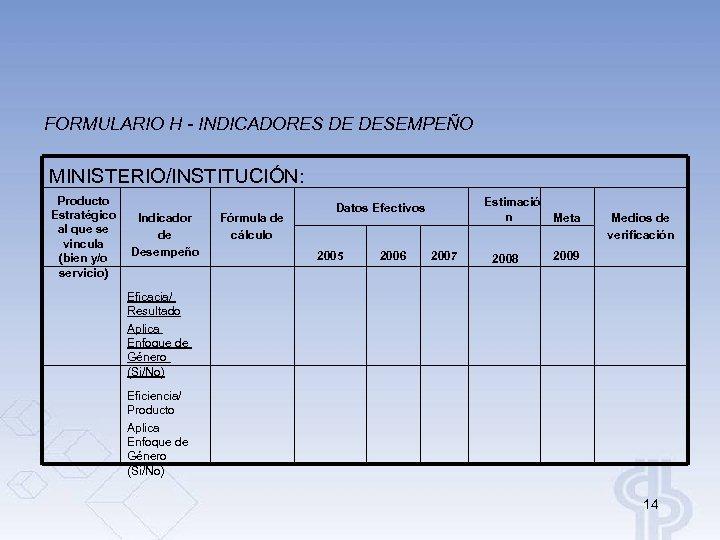 FORMULARIO H - INDICADORES DE DESEMPEÑO MINISTERIO/INSTITUCIÓN: Producto Estratégico al que se vincula (bien