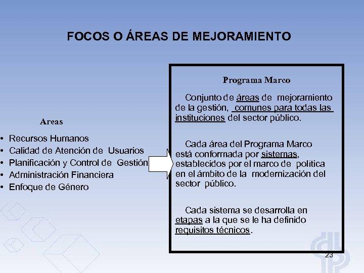• • • FOCOS O ÁREAS DE MEJORAMIENTO Programa Marco Areas Recursos Humanos