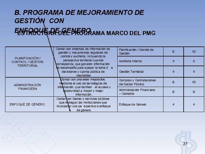 B. PROGRAMA DE MEJORAMIENTO DE GESTIÓN CON ENFOQUE DEDEL PROGRAMA MARCO DEL PMG ESTRUCTURA