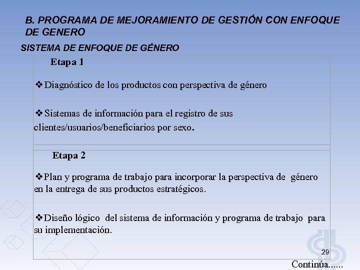 B. PROGRAMA DE MEJORAMIENTO DE GESTIÓN CON ENFOQUE DE GENERO SISTEMA DE ENFOQUE DE