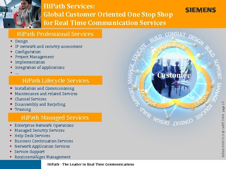 Hi. Path Services: Global Customer Oriented One Stop Shop for Real Time Communication Services