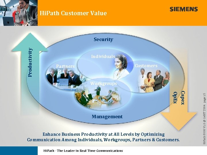 Hi. Path Customer Value Productivity Security Individuals Customers Partners Enhance Business Productivity at All