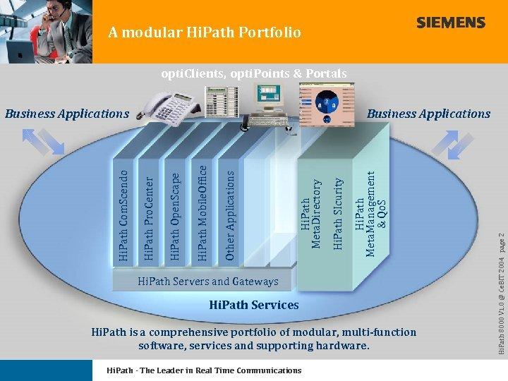 A modular Hi. Path Portfolio opti. Clients, opti. Points & Portals Hi. Path Servers