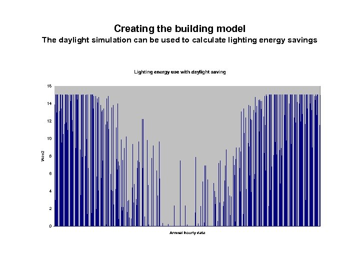 Creating the building model The daylight simulation can be used to calculate lighting energy