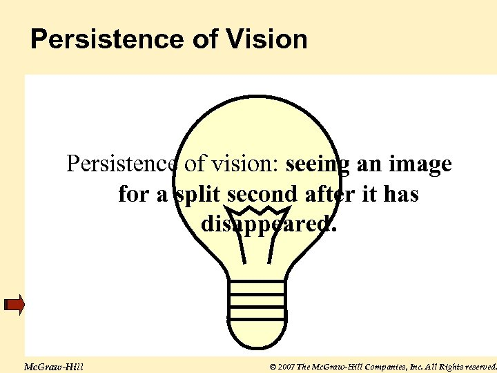 Persistence of Vision Persistence of vision: seeing an image for a split second after
