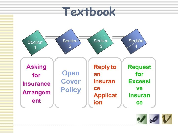 Textbook Section 1 Asking for Insurance Arrangem ent Section 2 Open Cover Policy Section