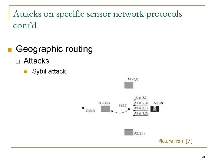Attacks on specific sensor network protocols cont'd n Geographic routing q Attacks n Sybil