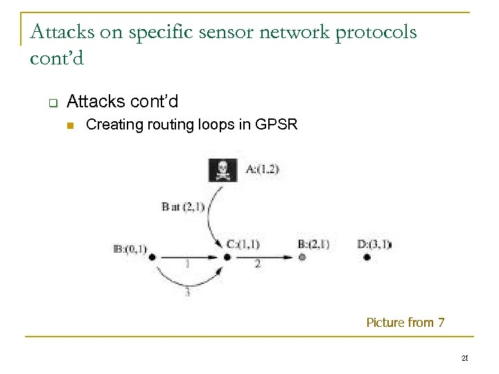 Attacks on specific sensor network protocols cont'd q Attacks cont'd n Creating routing loops