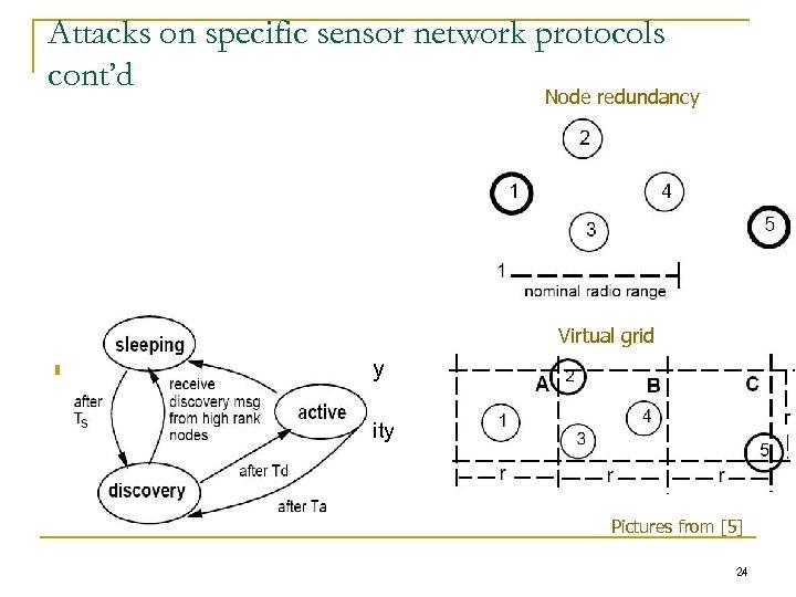 Attacks on specific sensor network protocols cont'd Node redundancy Virtual grid n Energy conserving