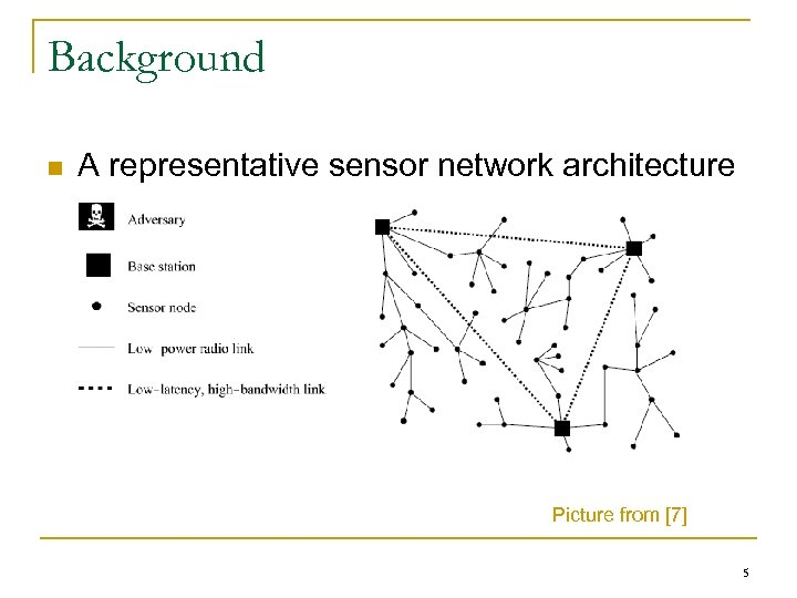 Background n A representative sensor network architecture Picture from [7] 5