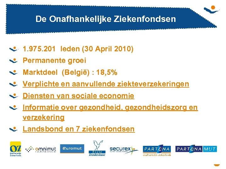 De Onafhankelijke Ziekenfondsen 1. 975. 201 leden (30 April 2010) Permanente groei Marktdeel (België)