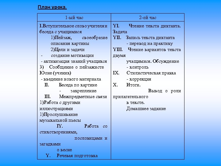 План урока. 1 -ый час 2 -ой час I. Вступительное слово учителя и беседа