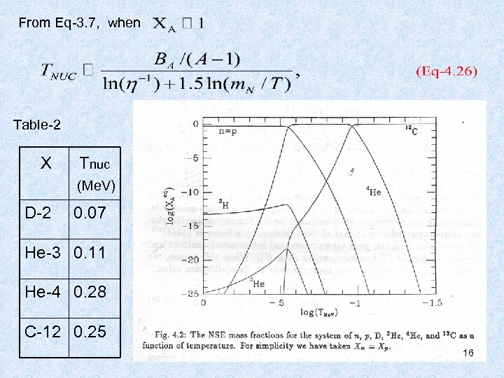 From Eq-3. 7, when Table-2 X Tnuc (Me. V) D-2 0. 07 He-3 0.