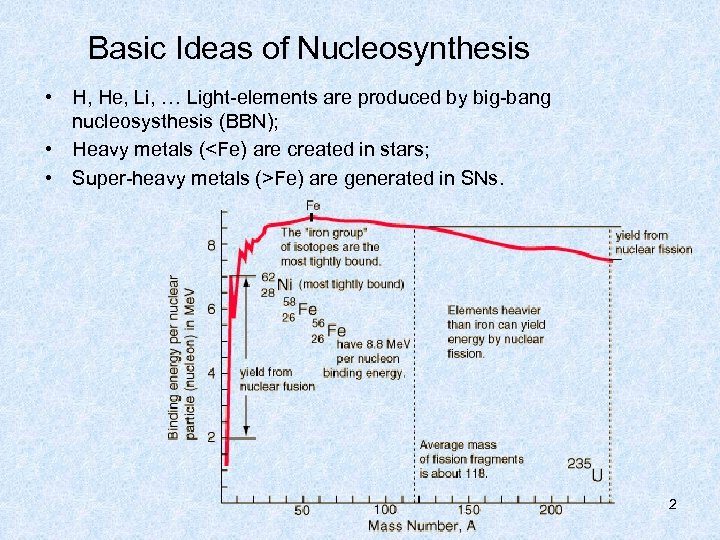 Basic Ideas of Nucleosynthesis • H, He, Li, … Light-elements are produced by big-bang